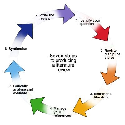 Sample action research proposal abstract